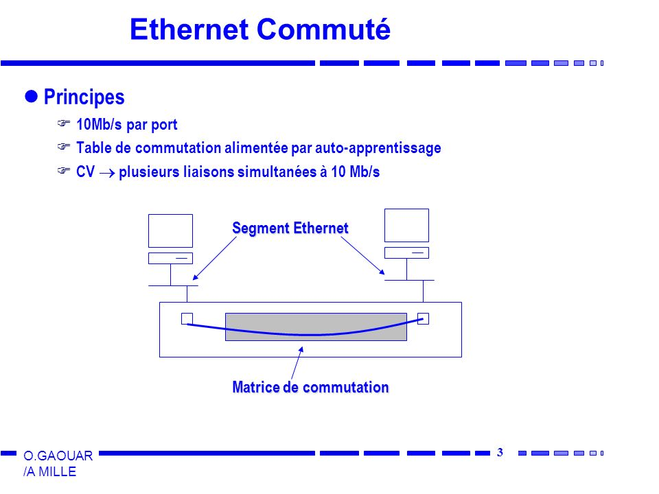 Ethernet Commuté Principes 10Mb/s par port