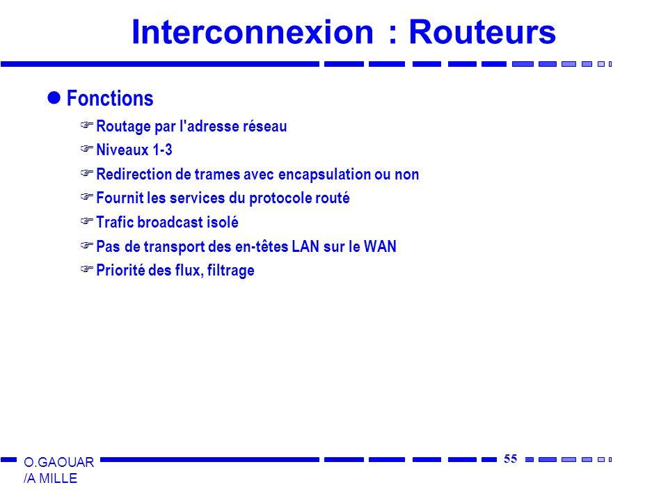Interconnexion : Routeurs