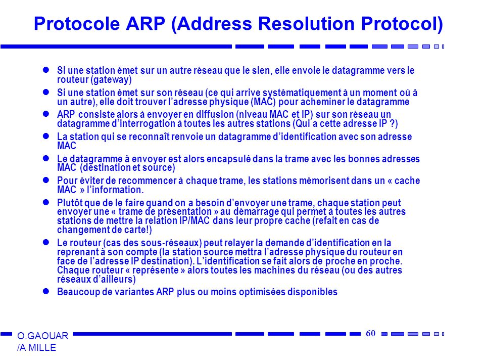 Protocole ARP (Address Resolution Protocol)