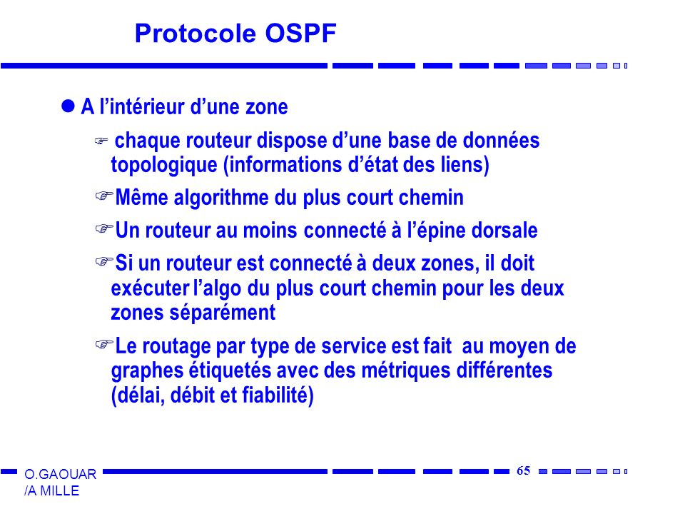 Protocole OSPF A l'intérieur d'une zone