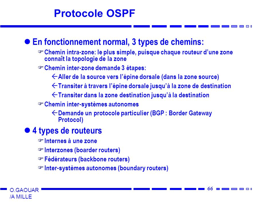 Protocole OSPF En fonctionnement normal, 3 types de chemins: