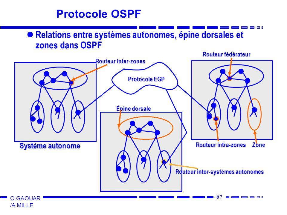 Routeur inter-systèmes autonomes