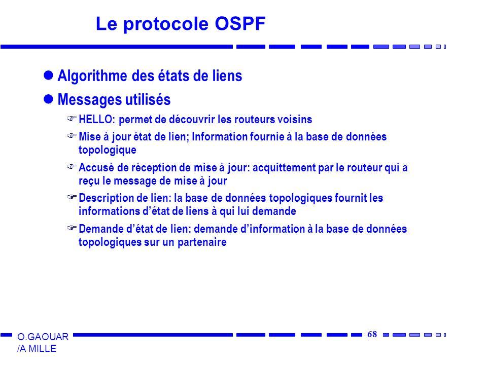 Le protocole OSPF Algorithme des états de liens Messages utilisés