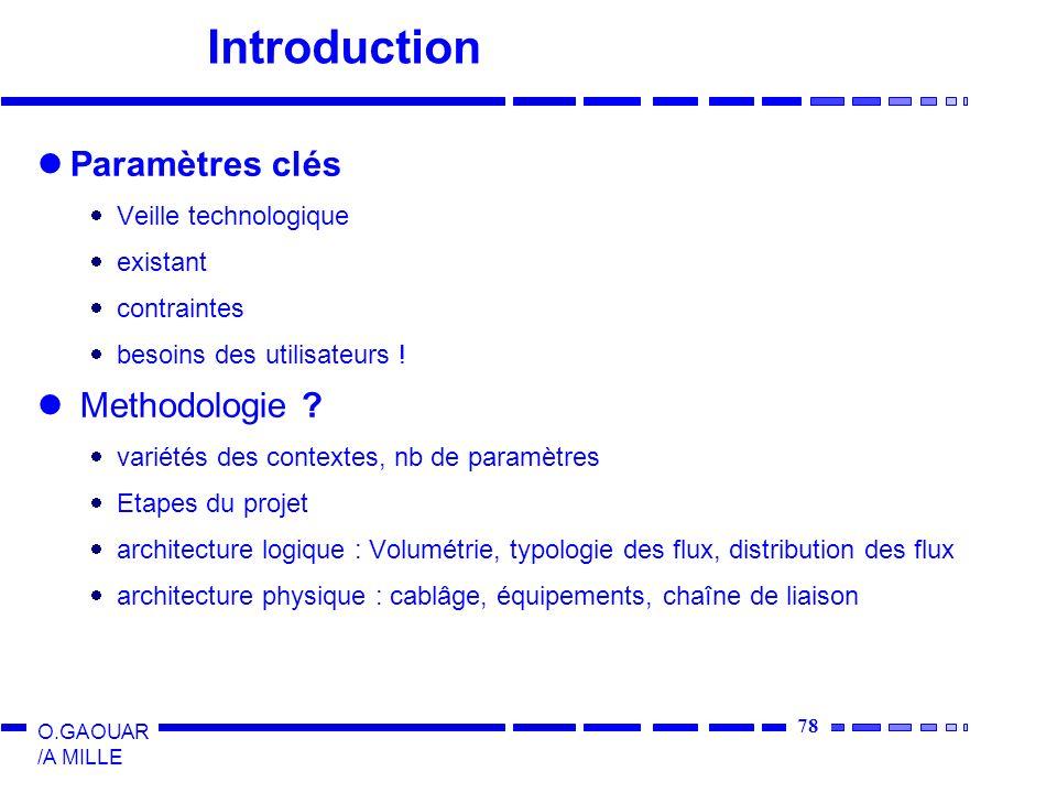 Introduction Paramètres clés Methodologie Veille technologique