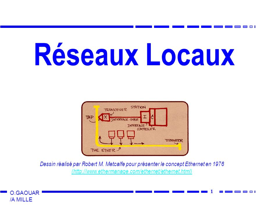 Réseaux Locaux Dessin réalisé par Robert M. Metcalfe pour présenter le concept Ethernet en 1976.