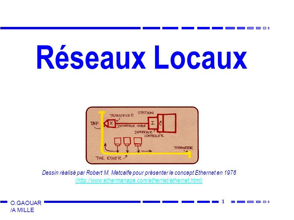 Réseaux LocauxDessin réalisé par Robert M.Metcalfe pour présenter le concept Ethernet en 1976.