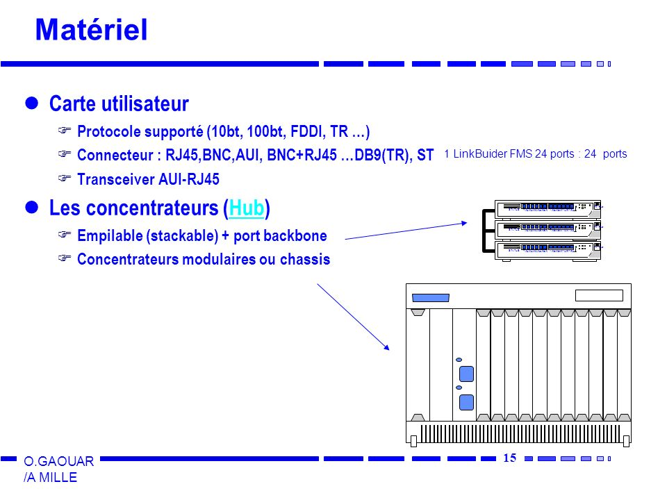1 LinkBuider FMS 24 ports : 24 ports