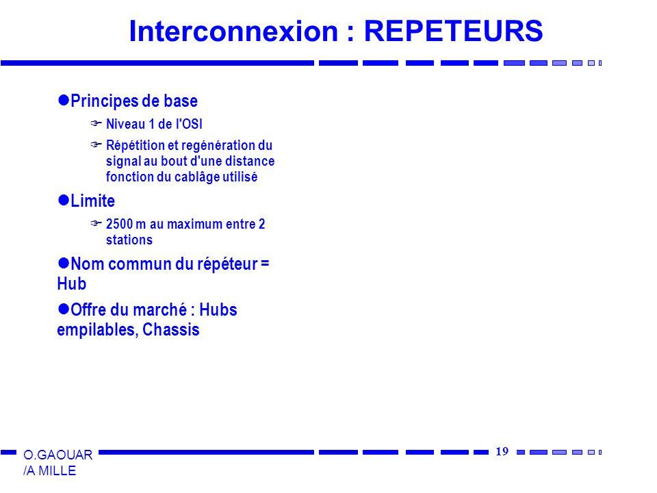 Interconnexion : REPETEURS