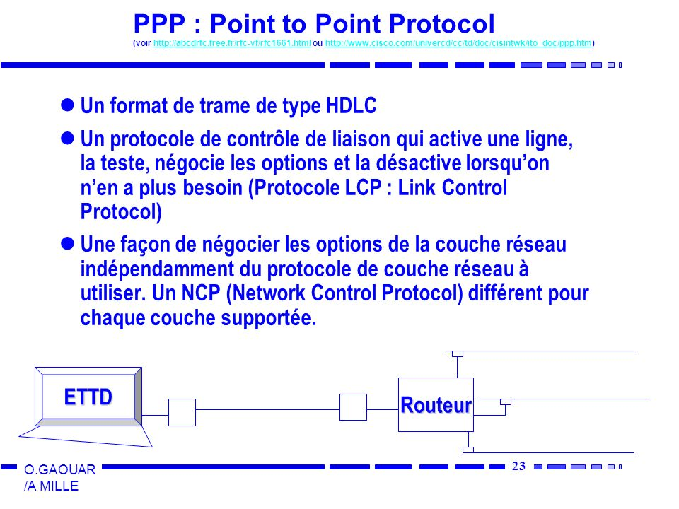 PPP : Point to Point Protocol (voir http://abcdrfc. free