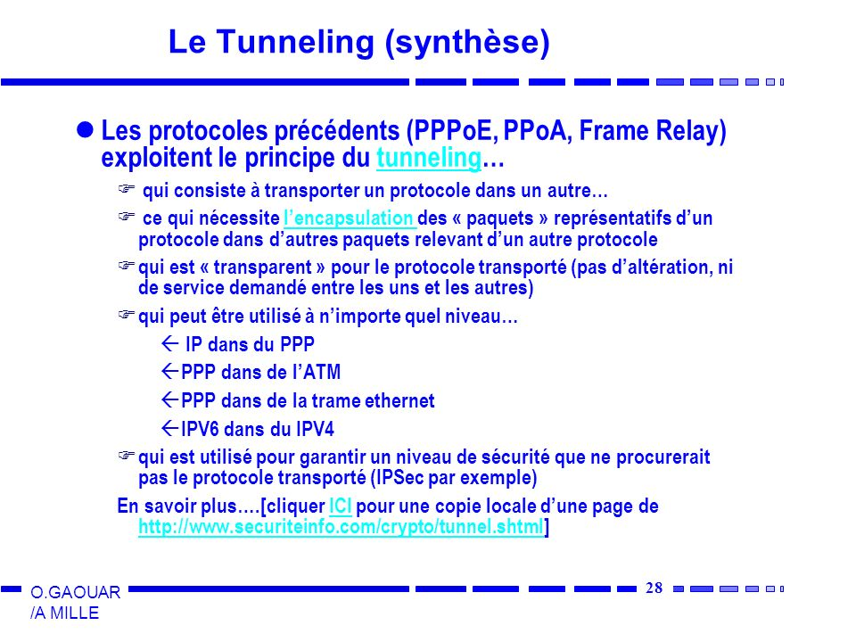 Le Tunneling (synthèse)
