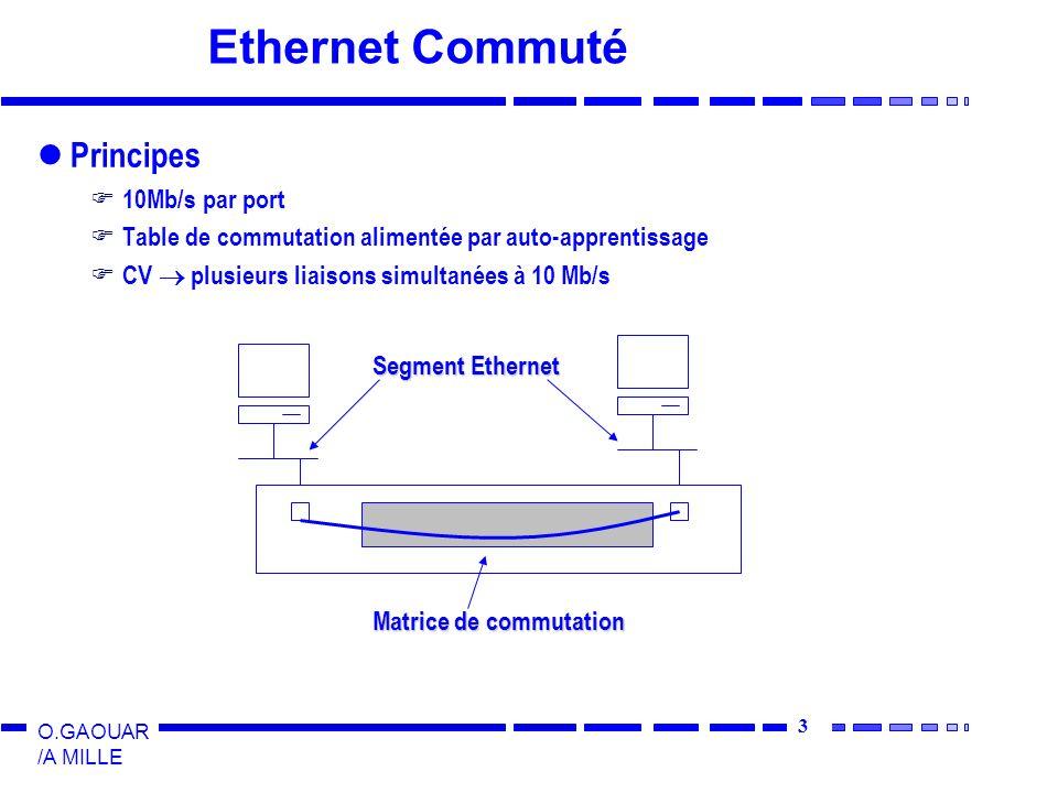 Ethernet Commuté Principes 10Mb/s par port