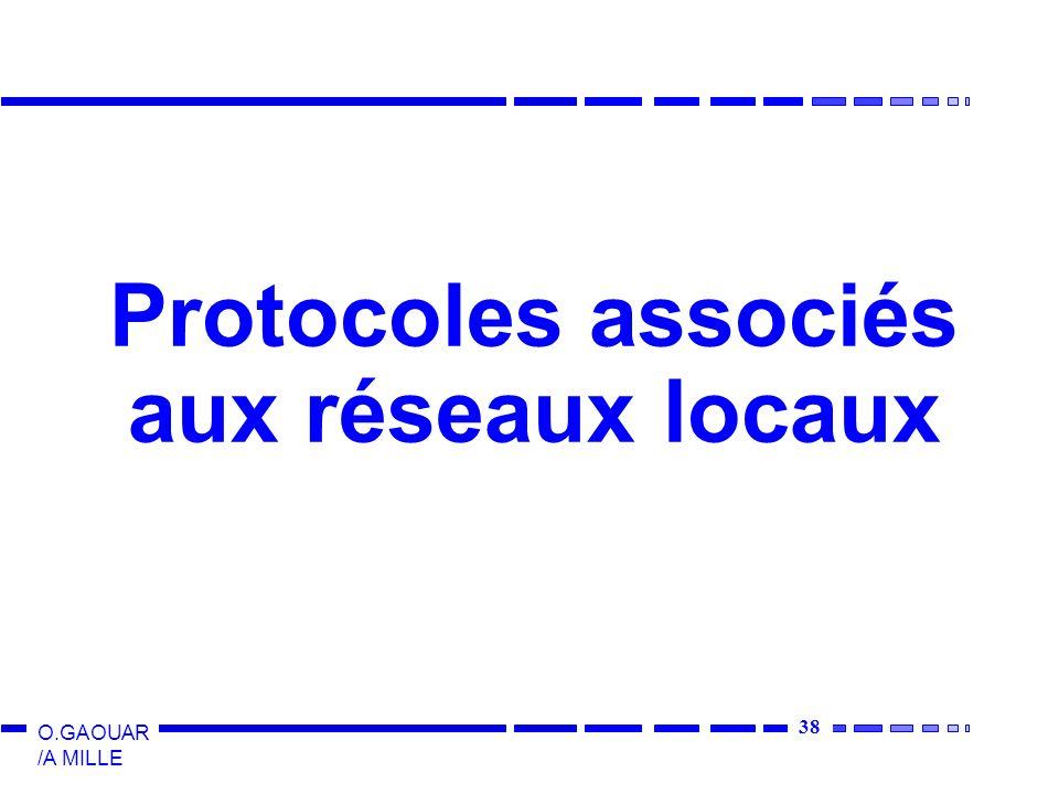 Protocoles associés aux réseaux locaux