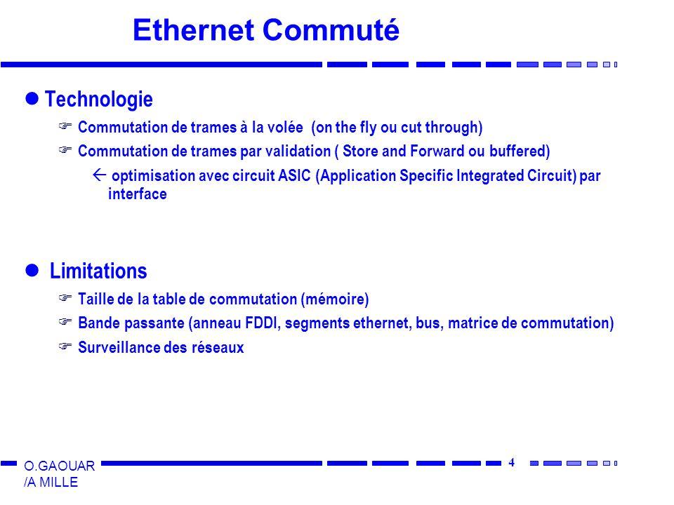 Ethernet Commuté Technologie Limitations