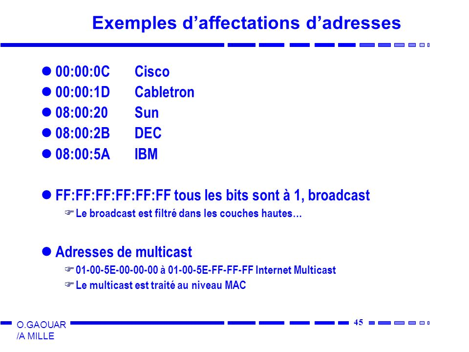 Exemples d'affectations d'adresses