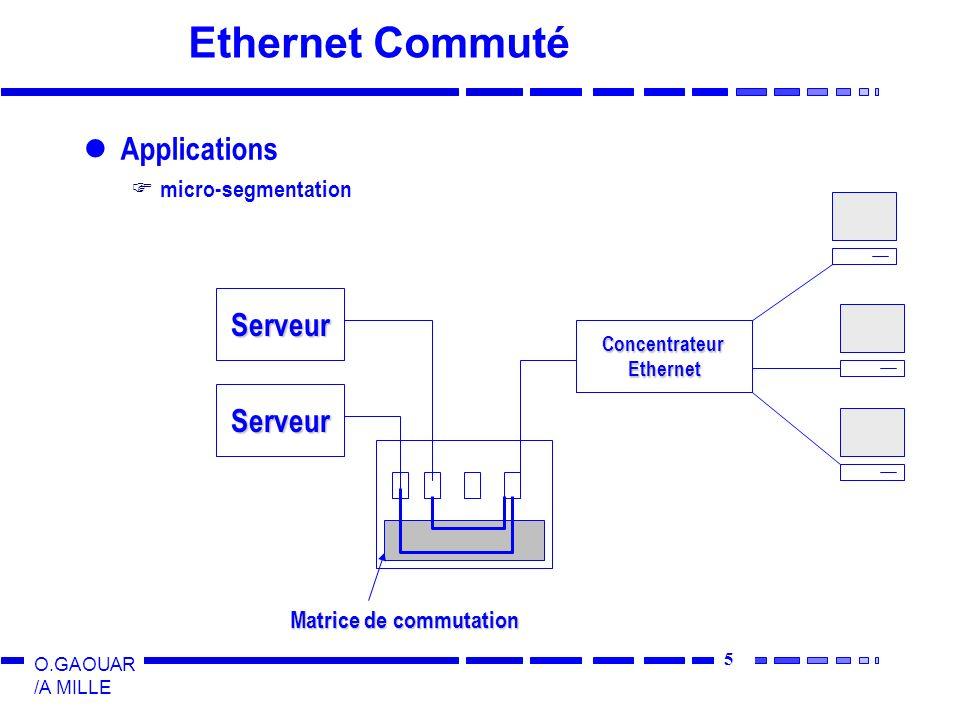 Ethernet Commuté Applications Serveur Serveur micro-segmentation