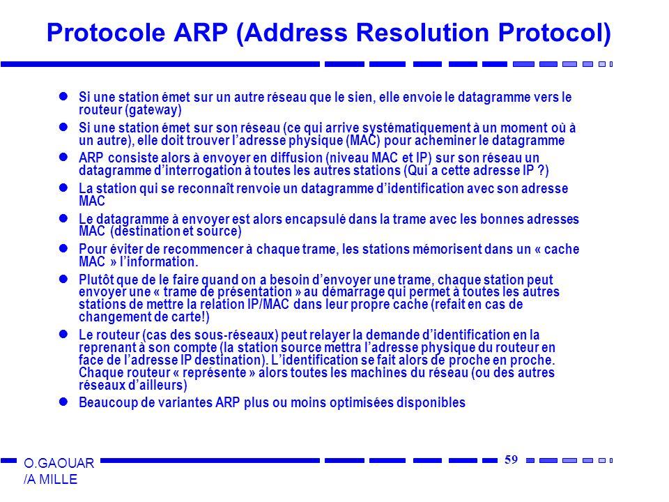 Protocole ARP (Address Resolution Protocol)