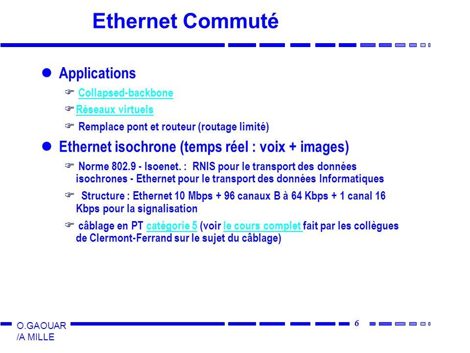 Ethernet Commuté Applications
