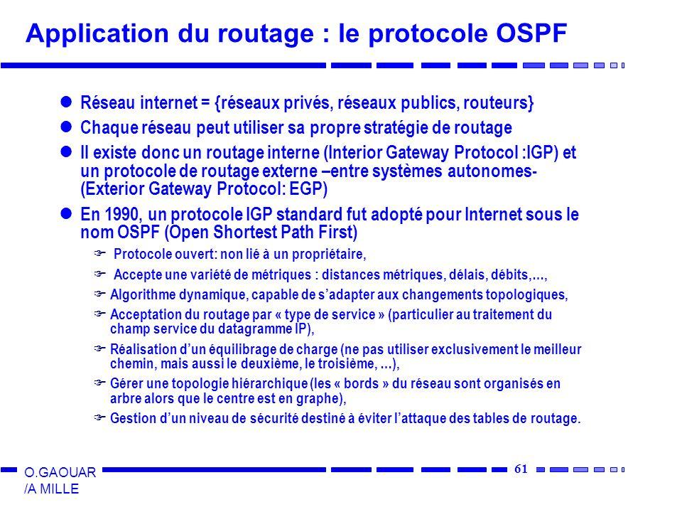 Application du routage : le protocole OSPF