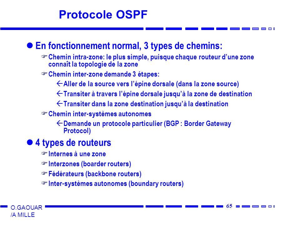 Protocole OSPF En fonctionnement normal, 3 types de chemins: