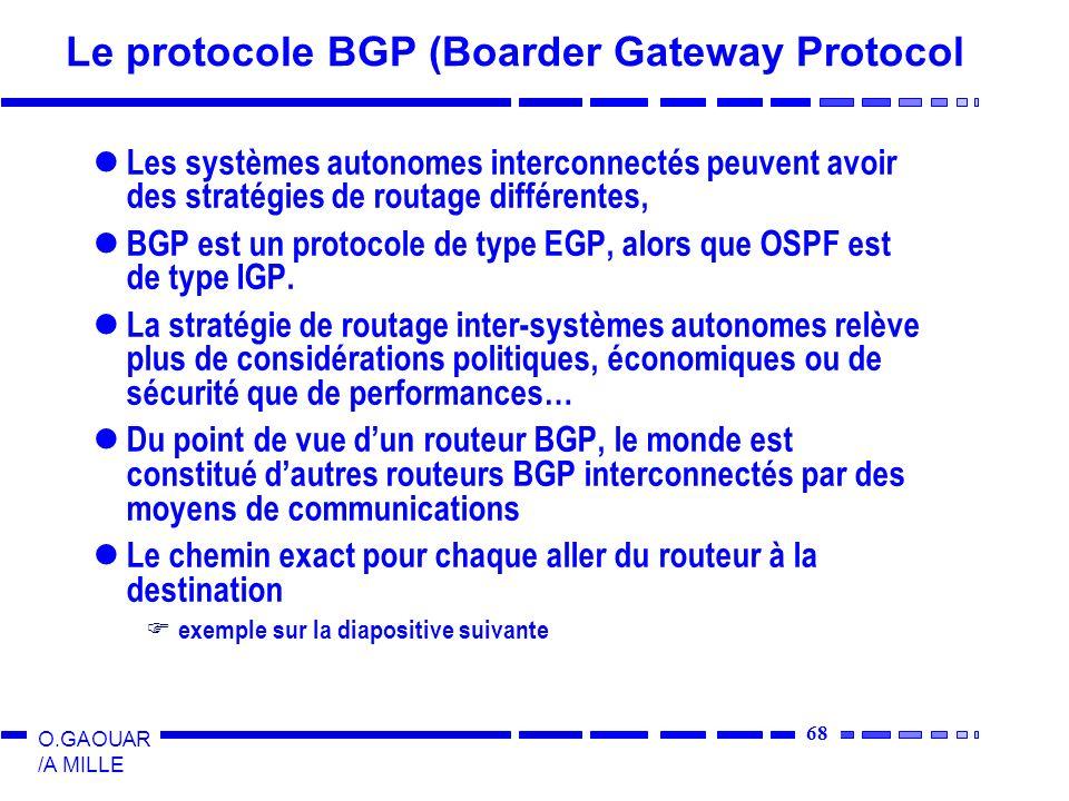 Le protocole BGP (Boarder Gateway Protocol
