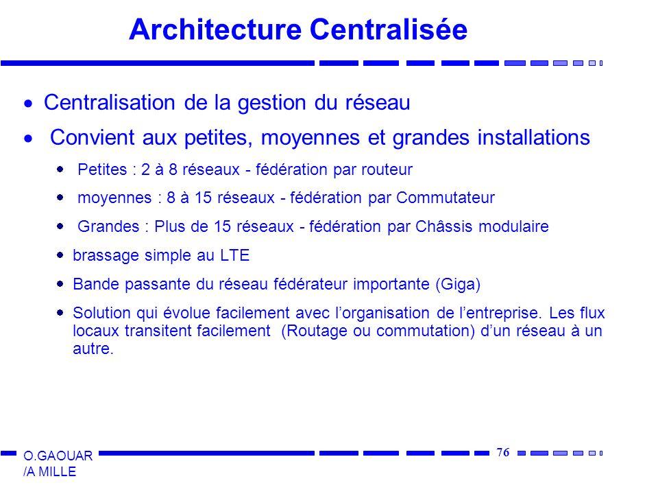 Architecture Centralisée