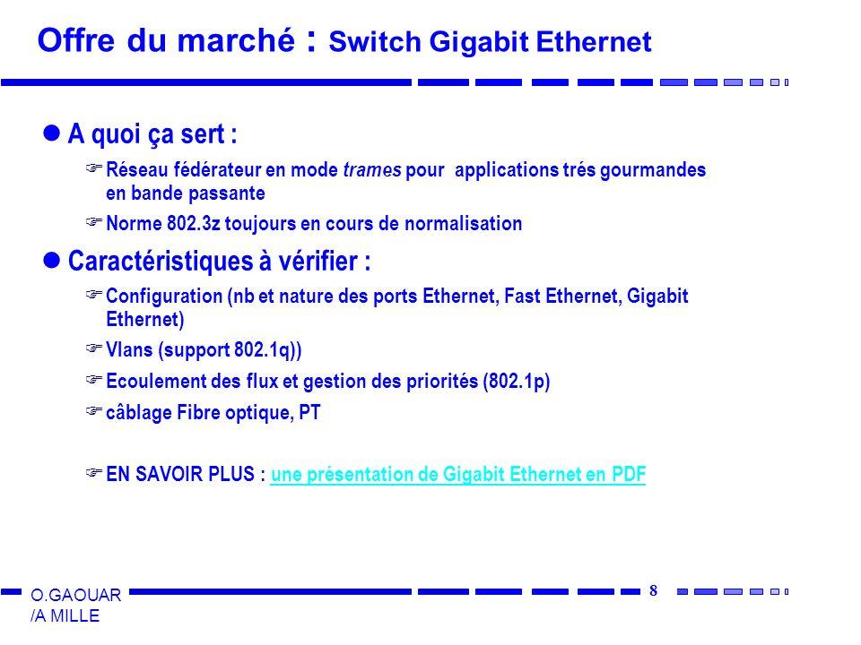 Offre du marché : Switch Gigabit Ethernet
