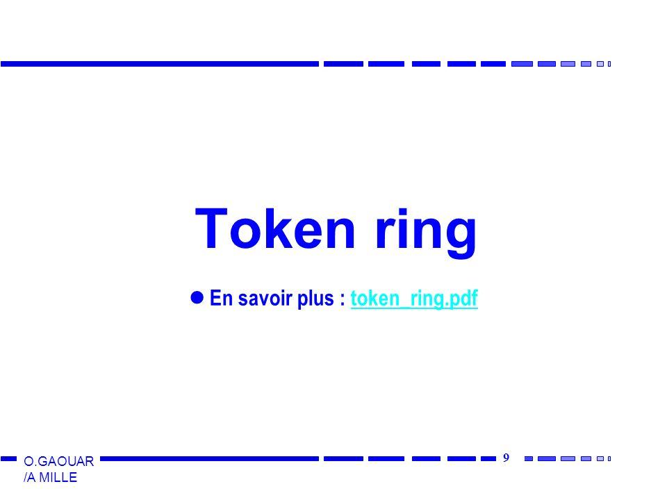 En savoir plus : token_ring.pdf