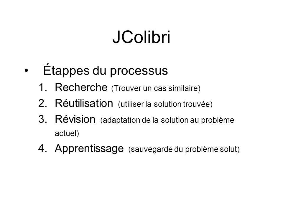 JColibri Étappes du processus Recherche (Trouver un cas similaire)