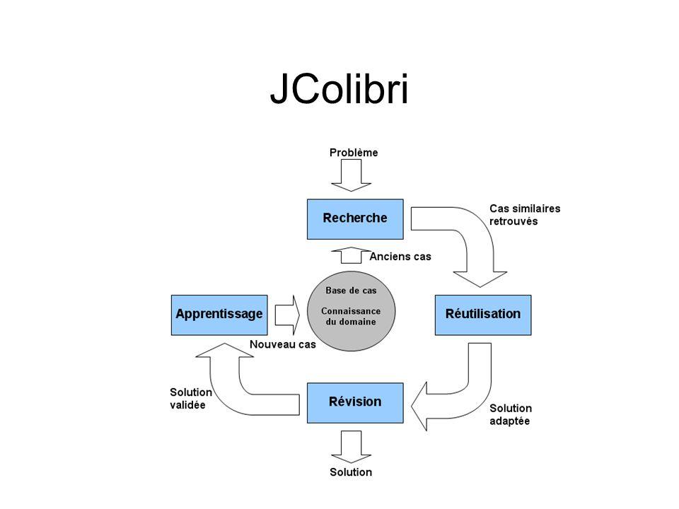 JColibri