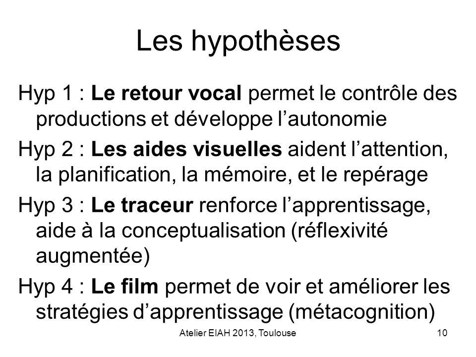 Les hypothèses Hyp 1 : Le retour vocal permet le contrôle des productions et développe l'autonomie.