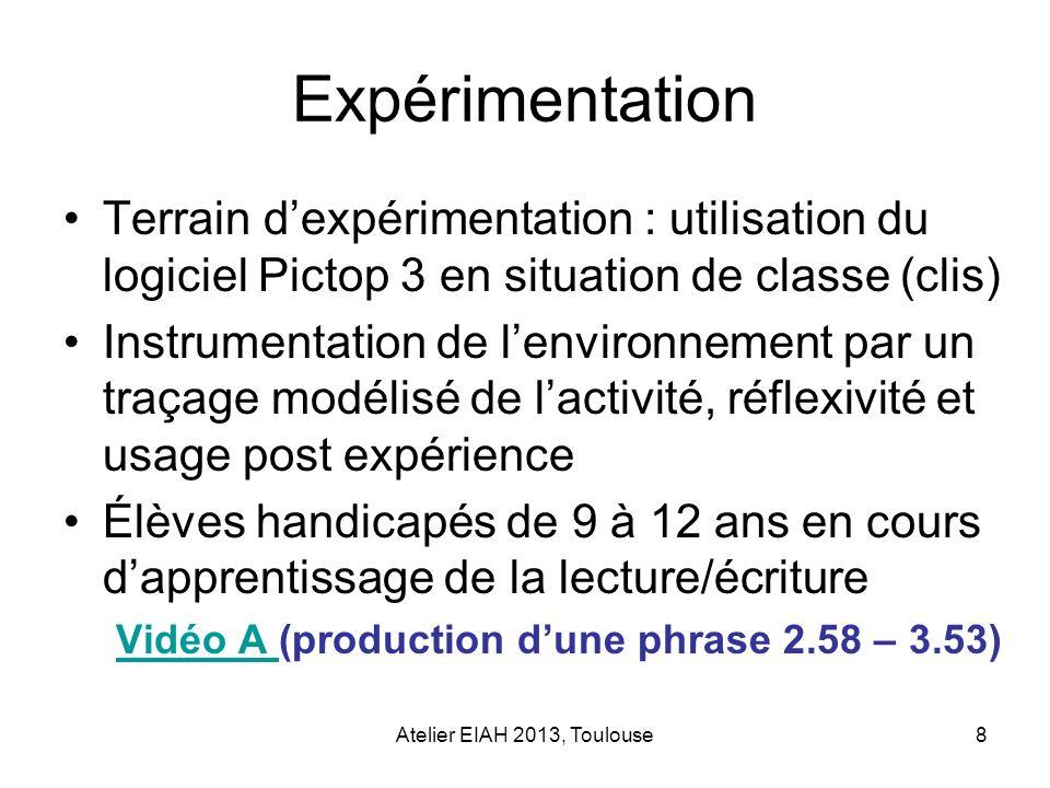 Expérimentation Terrain d'expérimentation : utilisation du logiciel Pictop 3 en situation de classe (clis)
