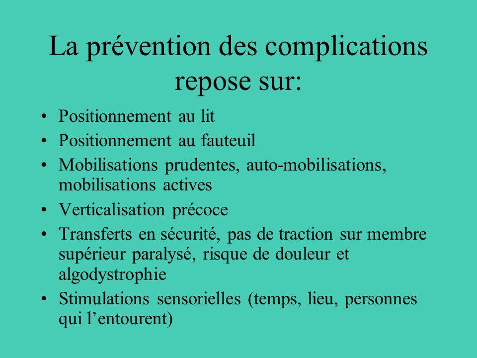 La prévention des complications repose sur: