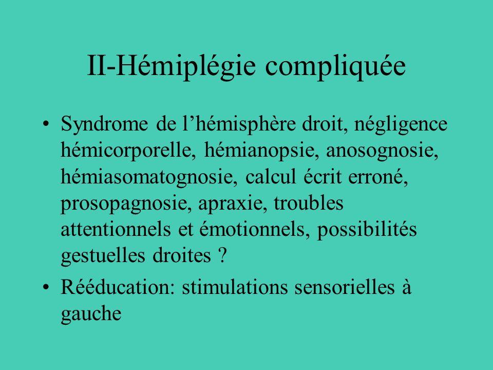 II-Hémiplégie compliquée