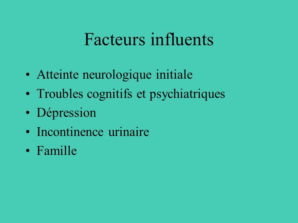 Facteurs influents Atteinte neurologique initiale