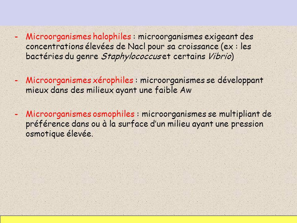 Microorganismes halophiles : microorganismes exigeant des concentrations élevées de Nacl pour sa croissance (ex : les bactéries du genre Staphylococcus et certains Vibrio)