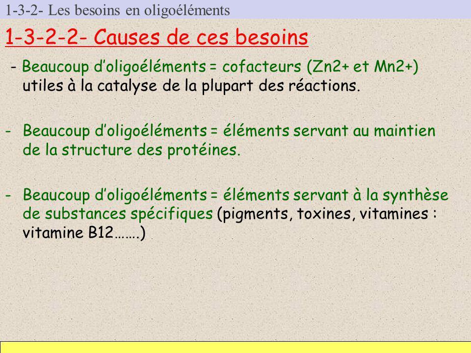 1-3-2- Les besoins en oligoéléments