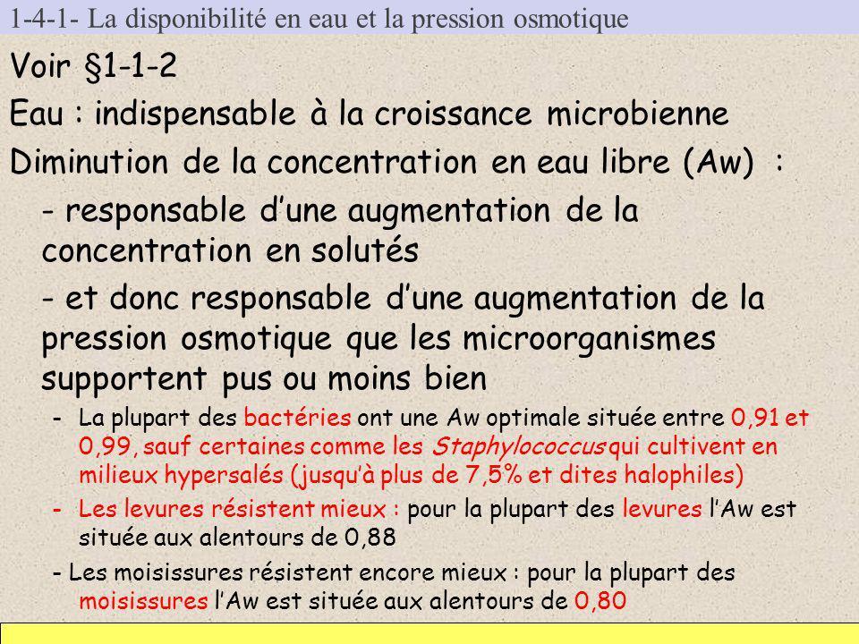 1-4-1- La disponibilité en eau et la pression osmotique
