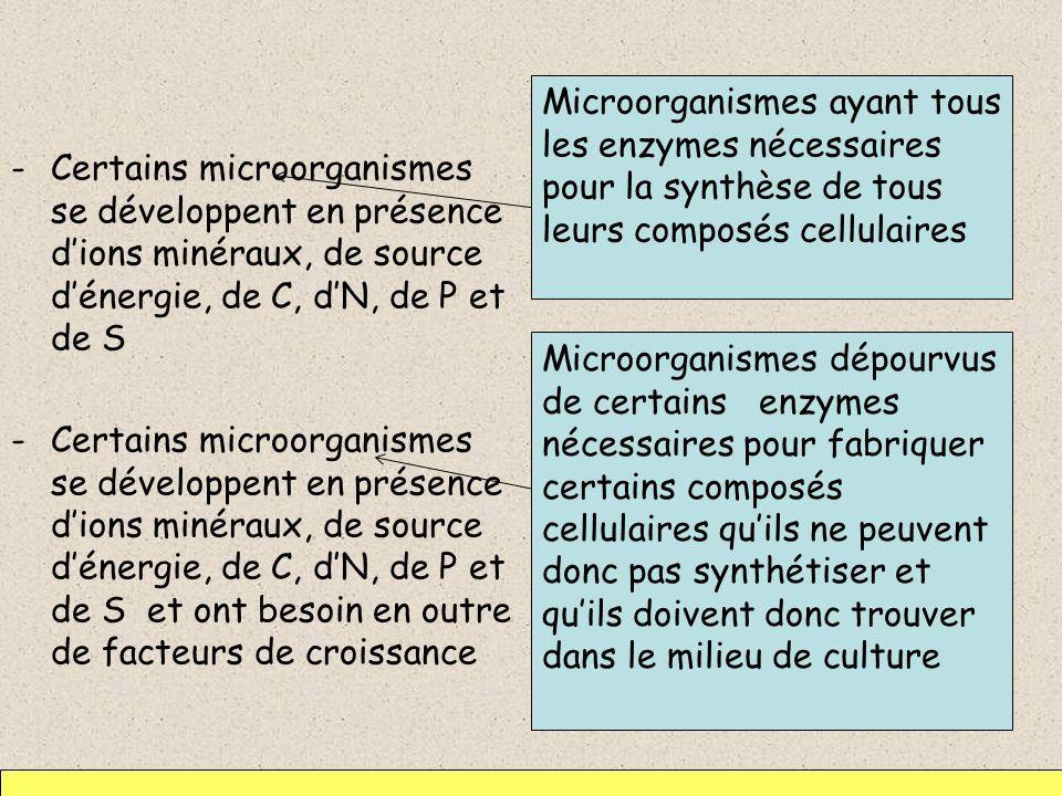 Microorganismes ayant tous les enzymes nécessaires pour la synthèse de tous leurs composés cellulaires