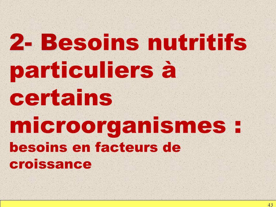 2- Besoins nutritifs particuliers à certains microorganismes : besoins en facteurs de croissance