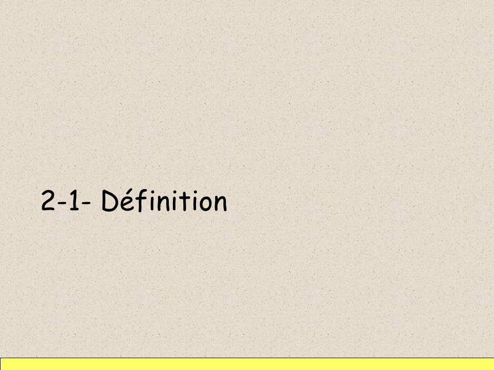 2-1- Définition