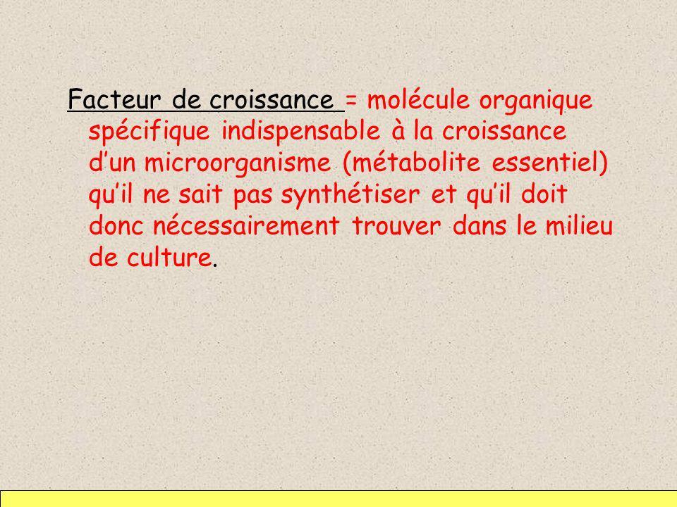 Facteur de croissance = molécule organique spécifique indispensable à la croissance d'un microorganisme (métabolite essentiel) qu'il ne sait pas synthétiser et qu'il doit donc nécessairement trouver dans le milieu de culture.