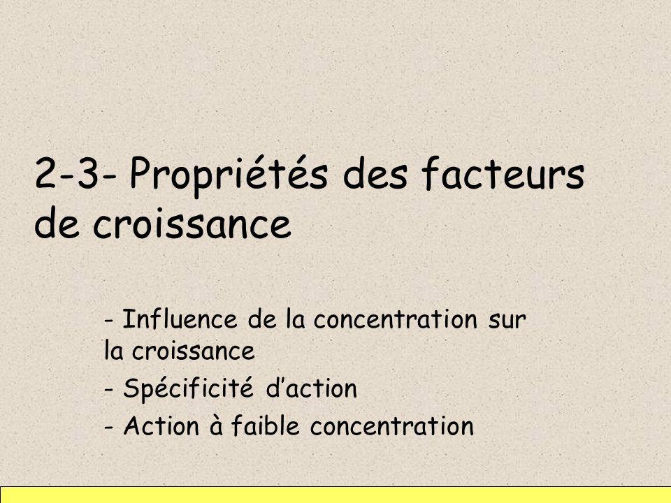2-3- Propriétés des facteurs de croissance