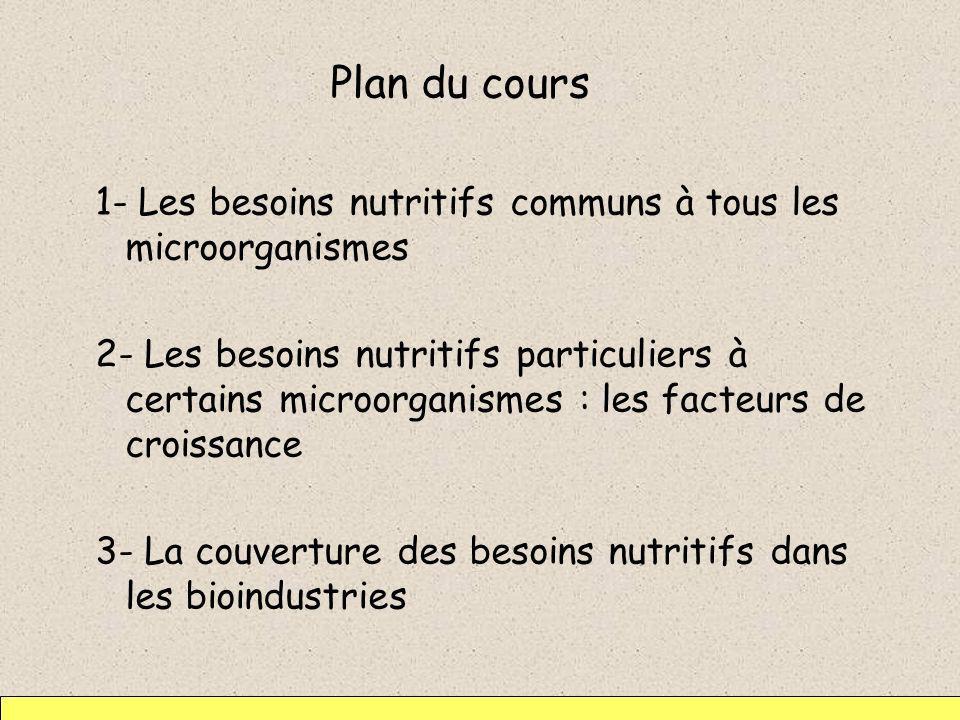 Plan du cours 1- Les besoins nutritifs communs à tous les microorganismes.