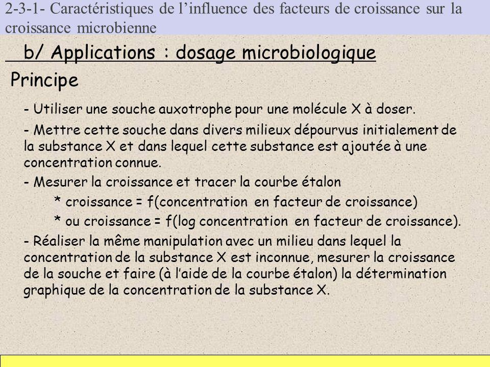 b/ Applications : dosage microbiologique Principe