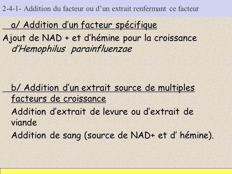 2-4-1- Addition du facteur ou d'un extrait renfermant ce facteur