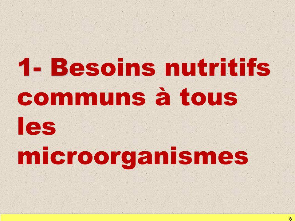 1- Besoins nutritifs communs à tous les microorganismes