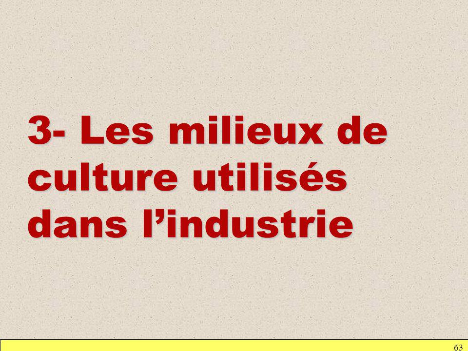 3- Les milieux de culture utilisés dans l'industrie