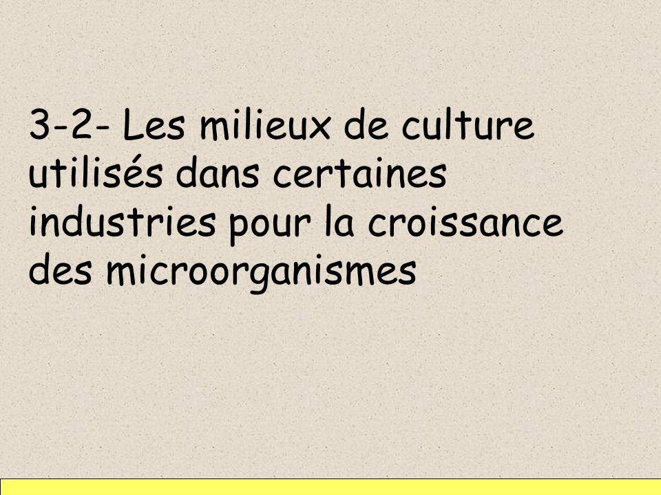 3-2- Les milieux de culture utilisés dans certaines industries pour la croissance des microorganismes