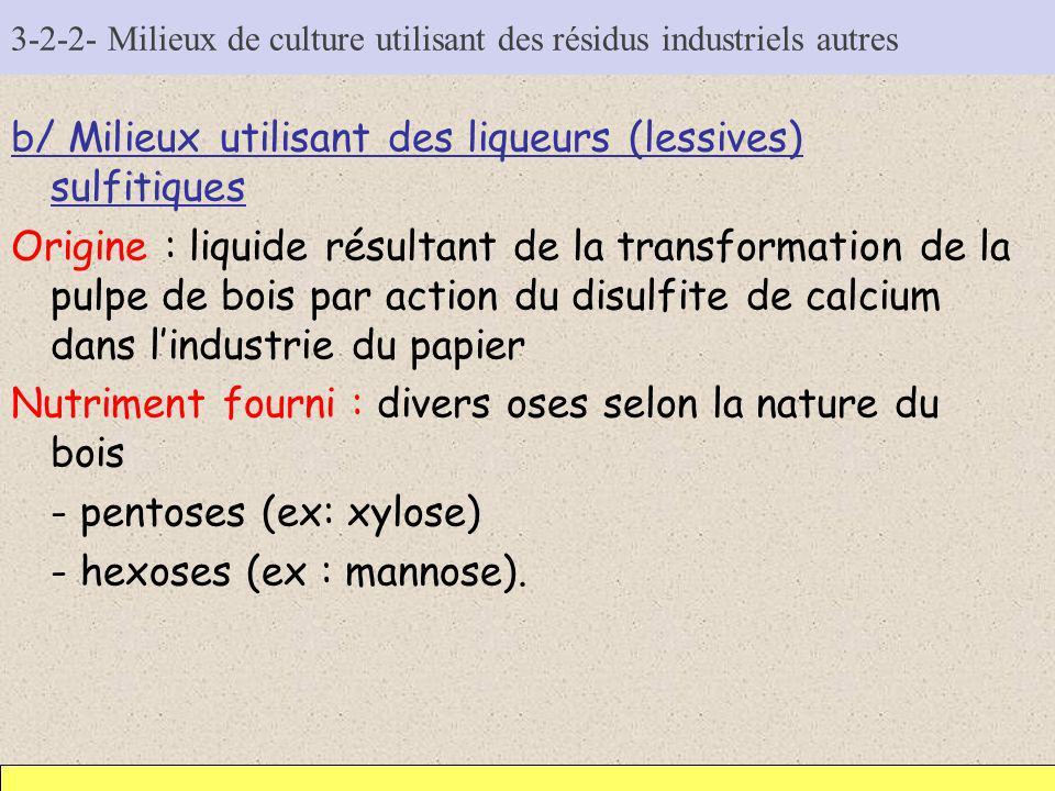 3-2-2- Milieux de culture utilisant des résidus industriels autres