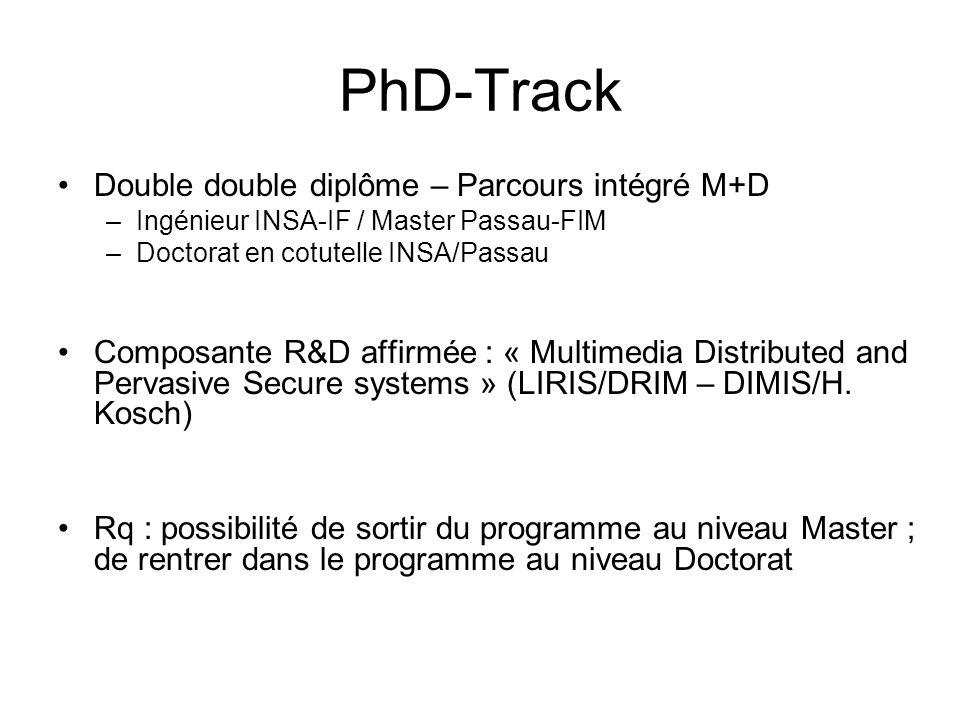 PhD-Track Double double diplôme – Parcours intégré M+D